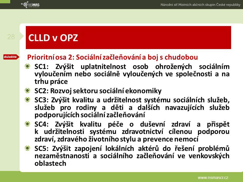 CLLD v OPZ Prioritní osa 2: Sociální začleňování a boj s chudobou SC1: Zvýšit uplatnitelnost osob ohrožených sociálním vyloučením nebo sociálně vylouč