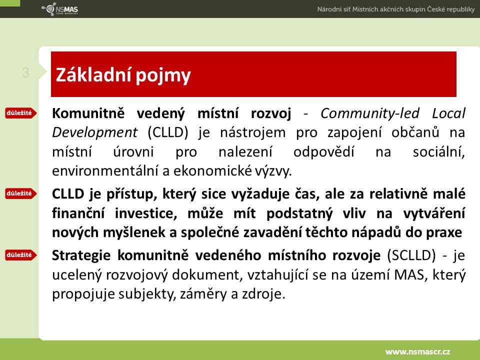 Základní pojmy Komunitně vedený místní rozvoj - Community-led Local Development (CLLD) je nástrojem pro zapojení občanů na místní úrovni pro nalezení odpovědí na sociální, environmentální a ekonomické výzvy.