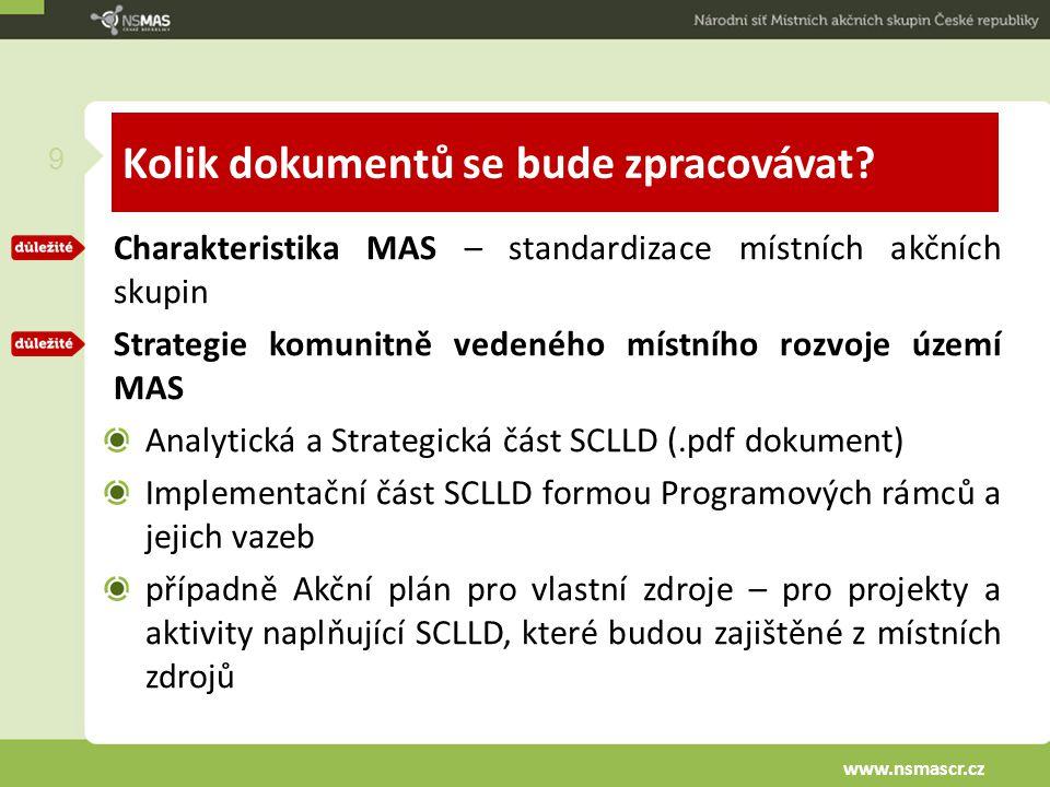 Kolik dokumentů se bude zpracovávat? Charakteristika MAS – standardizace místních akčních skupin Strategie komunitně vedeného místního rozvoje území M