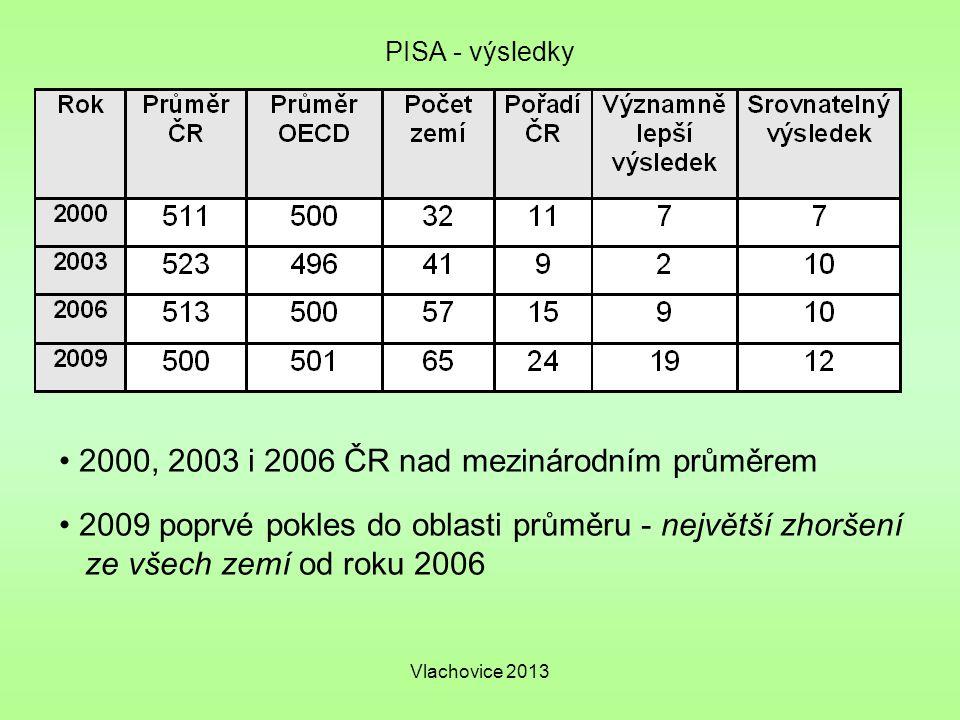 Vlachovice 2013 Úlohy pro rozvoj přírodovědné gramotnosti Ukázky úloh Zaseknuté hrnce (str.
