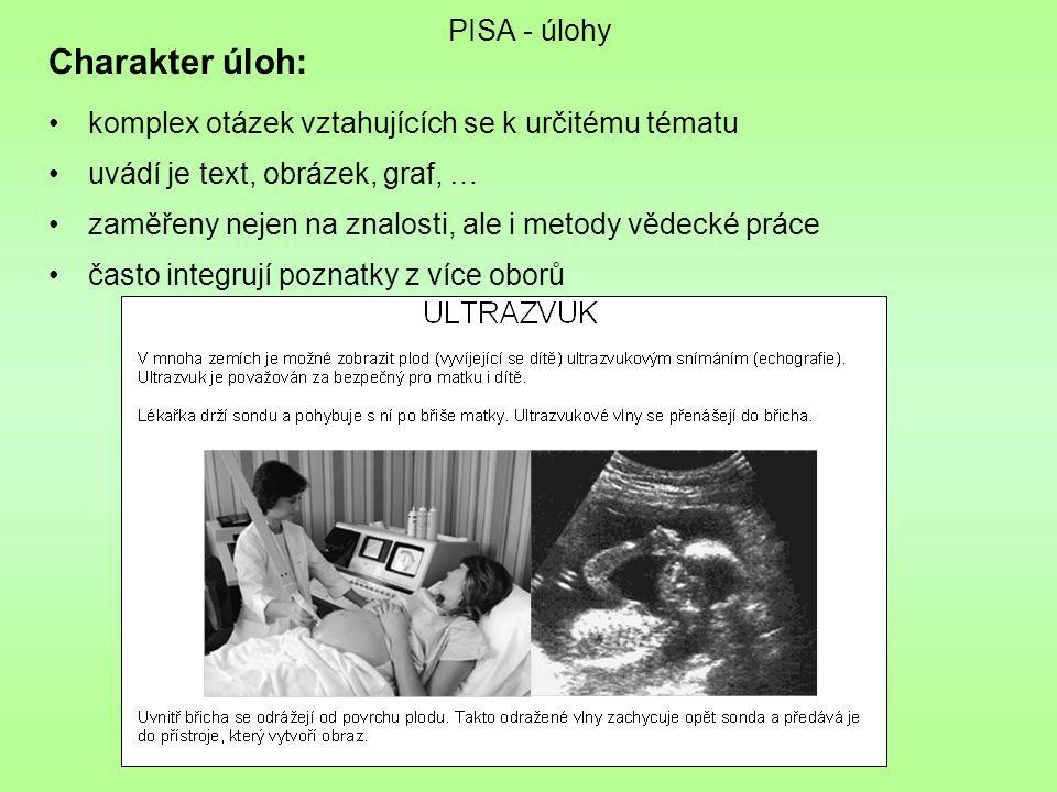 Vlachovice 2013 PISA - úlohy Charakter úloh: komplex otázek vztahujících se k určitému tématu uvádí je text, obrázek, graf, … zaměřeny nejen na znalosti, ale i metody vědecké práce často integrují poznatky z více oborů