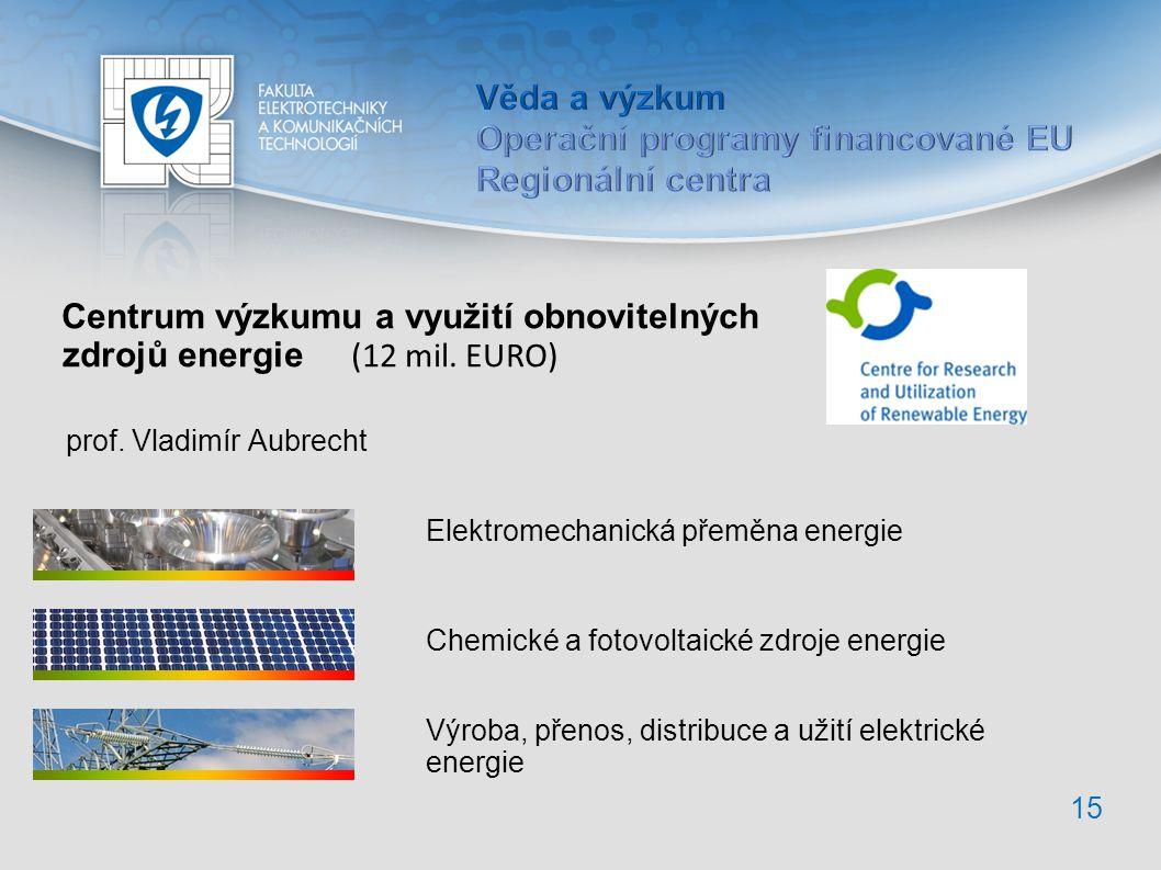 15 Centrum výzkumu a využití obnovitelných zdrojů energie (12 mil.