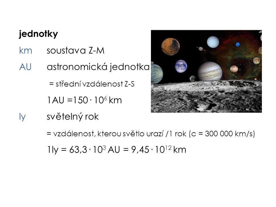 jednotky kmsoustava Z-M AUastronomická jednotka = střední vzdálenost Z-S 1AU =150· 10 6 km lysvětelný rok = vzdálenost, kterou světlo urazí /1 rok (c = 300 000 km/s) 1ly = 63,3· 10 3 AU = 9,45· 10 12 km