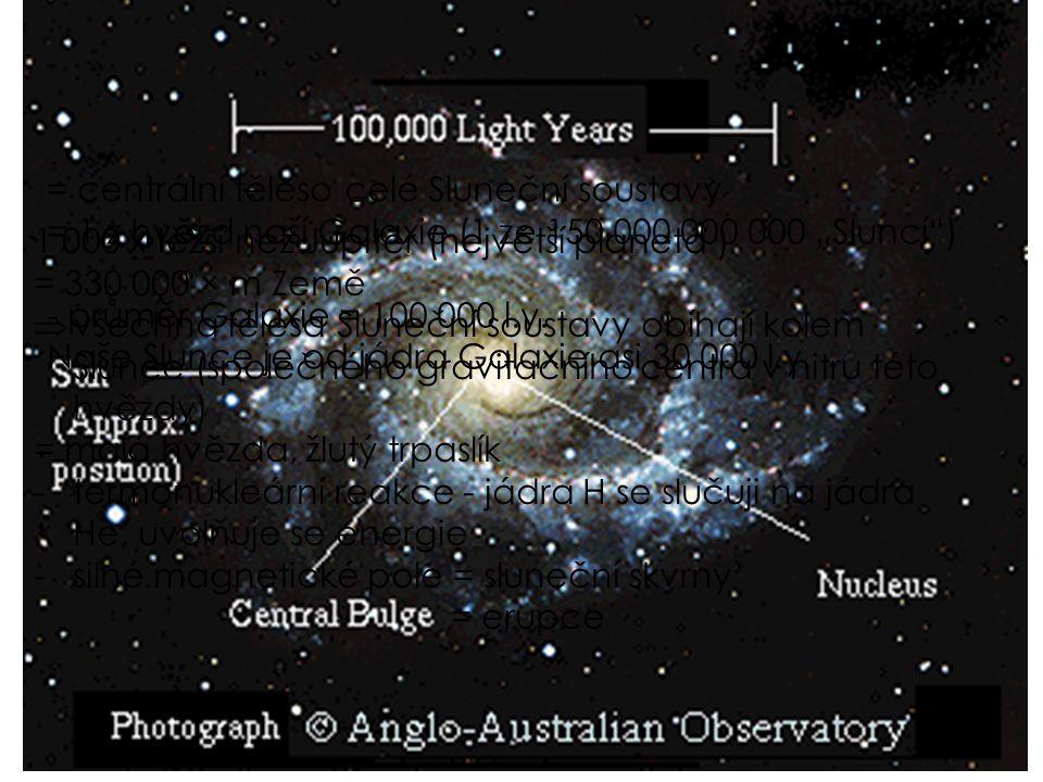 """Slunce = centrální těleso celé Sluneční soustavy = 1 z hvězd naší Galaxie (1 ze 150 000 000 000 """"Sluncí ) - průměr Galaxie = 100 000 l.y."""