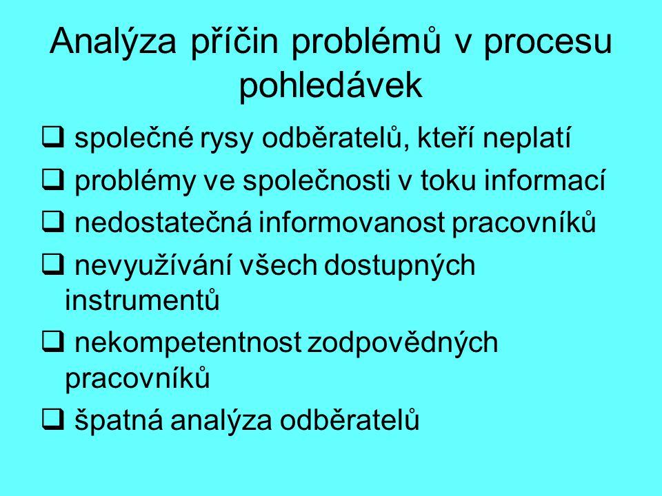 Analýza příčin problémů v procesu pohledávek  společné rysy odběratelů, kteří neplatí  problémy ve společnosti v toku informací  nedostatečná informovanost pracovníků  nevyužívání všech dostupných instrumentů  nekompetentnost zodpovědných pracovníků  špatná analýza odběratelů