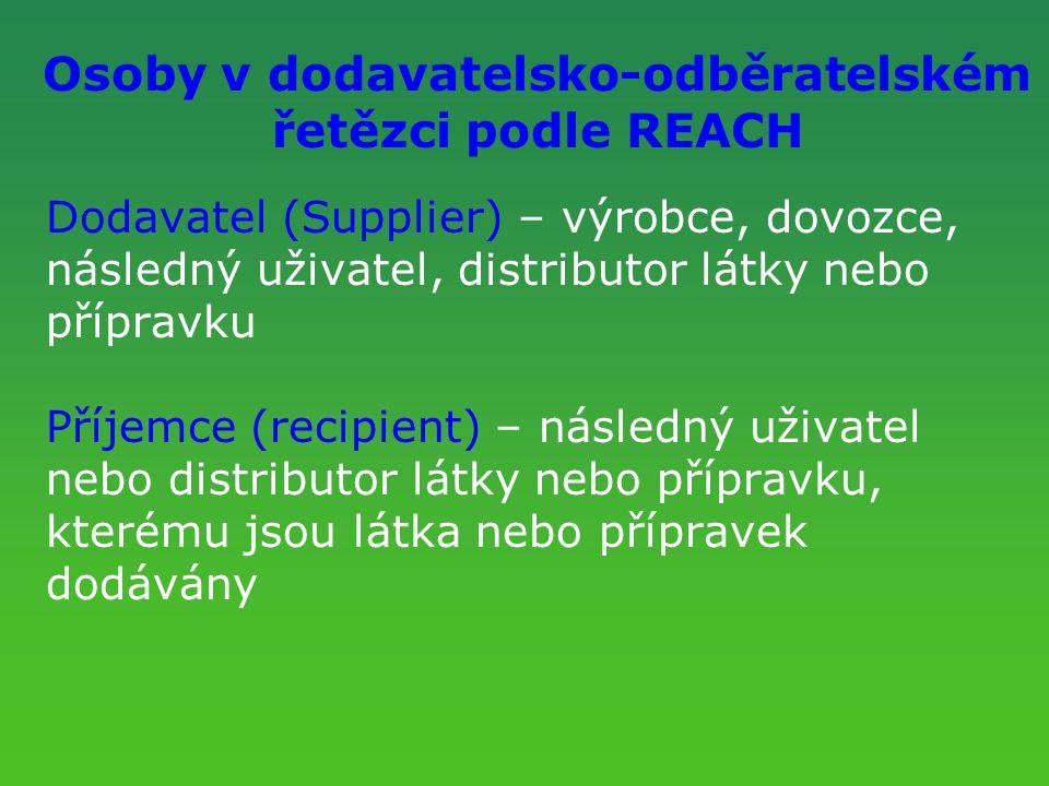 Osoby v dodavatelsko-odběratelském řetězci podle REACH Dodavatel (Supplier) – výrobce, dovozce, následný uživatel, distributor látky nebo přípravku Příjemce (recipient) – následný uživatel nebo distributor látky nebo přípravku, kterému jsou látka nebo přípravek dodávány