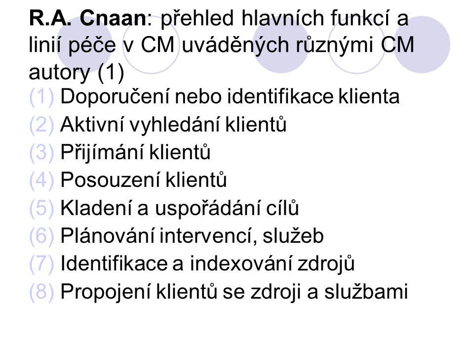R.A. Cnaan: přehled hlavních funkcí a linií péče v CM uváděných různými CM autory (1) (1)Doporučení nebo identifikace klienta (2)Aktivní vyhledání kli