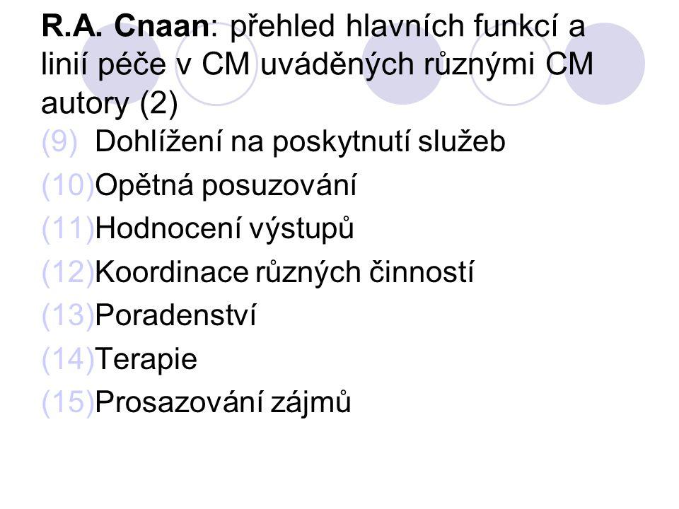 R.A. Cnaan: přehled hlavních funkcí a linií péče v CM uváděných různými CM autory (2) (9) Dohlížení na poskytnutí služeb (10)Opětná posuzování (11)Hod