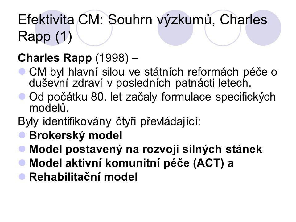 Efektivita CM: Souhrn výzkumů, Charles Rapp (1) Charles Rapp (1998) – CM byl hlavní silou ve státních reformách péče o duševní zdraví v posledních pat