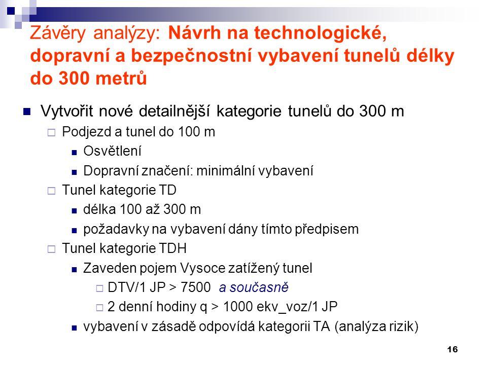 16 Závěry analýzy: Návrh na technologické, dopravní a bezpečnostní vybavení tunelů délky do 300 metrů Vytvořit nové detailnější kategorie tunelů do 30