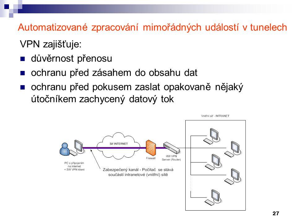 27 Automatizované zpracování mimořádných událostí v tunelech VPN zajišťuje: důvěrnost přenosu ochranu před zásahem do obsahu dat ochranu před pokusem