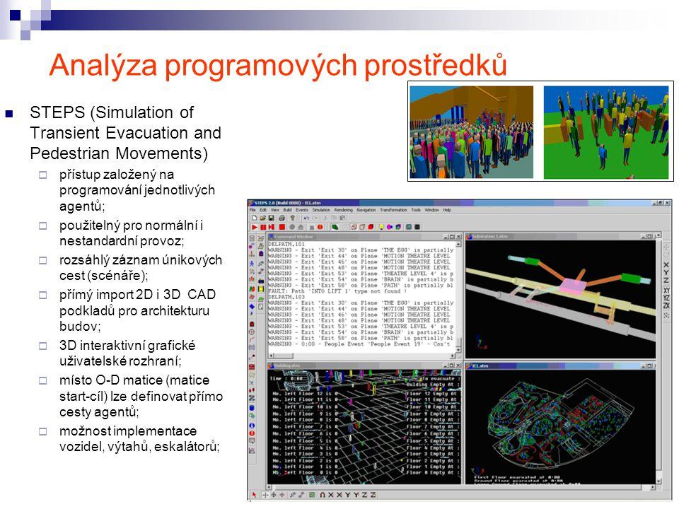 33 Analýza programových prostředků STEPS (Simulation of Transient Evacuation and Pedestrian Movements)  přístup založený na programování jednotlivých