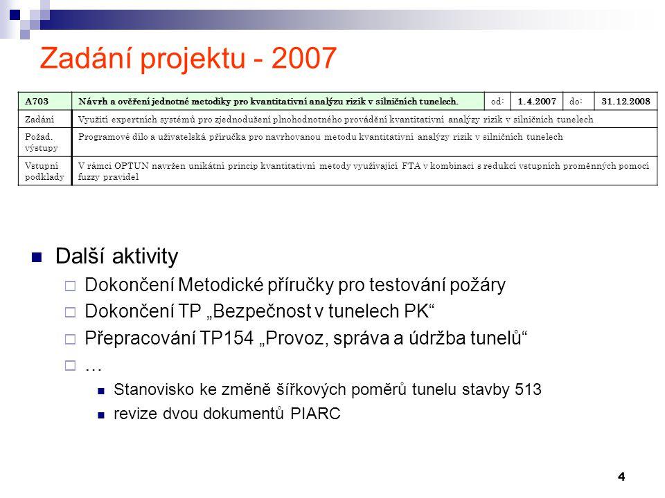 """4 Zadání projektu - 2007 Další aktivity  Dokončení Metodické příručky pro testování požáry  Dokončení TP """"Bezpečnost v tunelech PK""""  Přepracování T"""