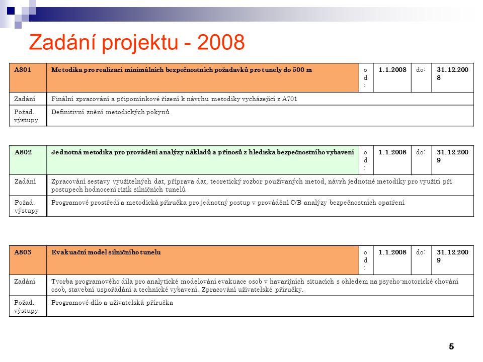 5 Zadání projektu - 2008 A801Metodika pro realizaci minimálních bezpečnostních požadavků pro tunely do 500 mod:od: 1.1.2008do:31.12.200 8 ZadáníFináln