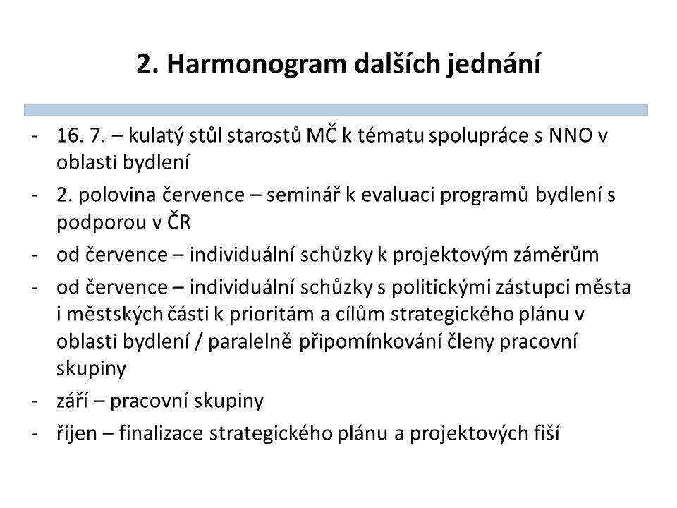 2. Harmonogram dalších jednání -16. 7.