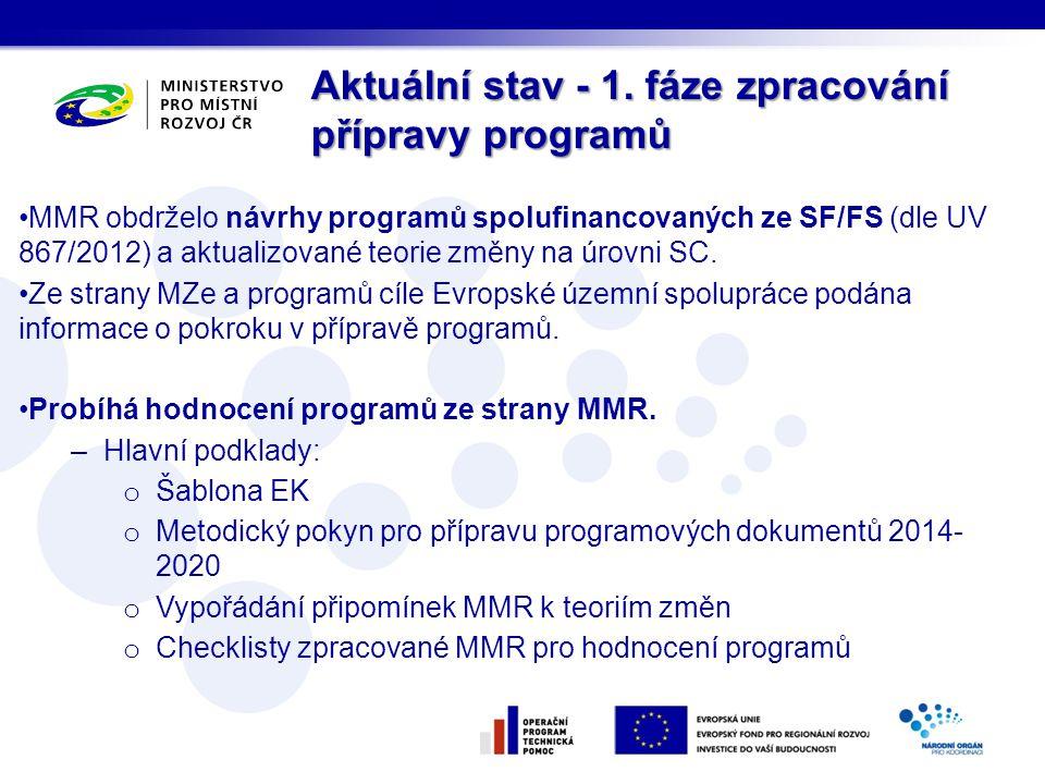 MMR obdrželo návrhy programů spolufinancovaných ze SF/FS (dle UV 867/2012) a aktualizované teorie změny na úrovni SC. Ze strany MZe a programů cíle Ev