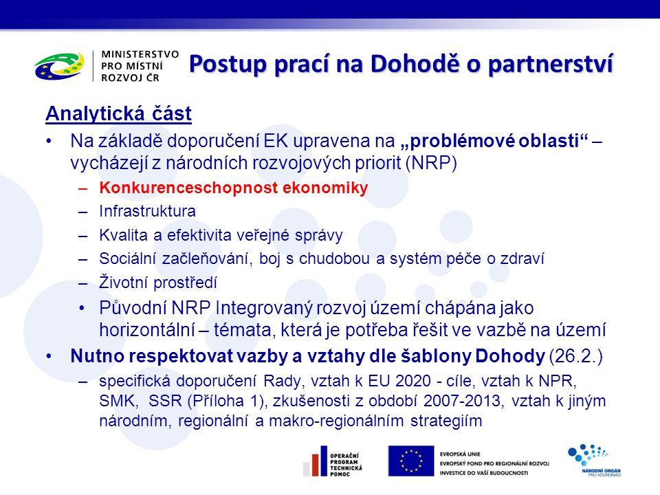 """Analytická část Na základě doporučení EK upravena na """"problémové oblasti"""" – vycházejí z národních rozvojových priorit (NRP) –Konkurenceschopnost ekono"""