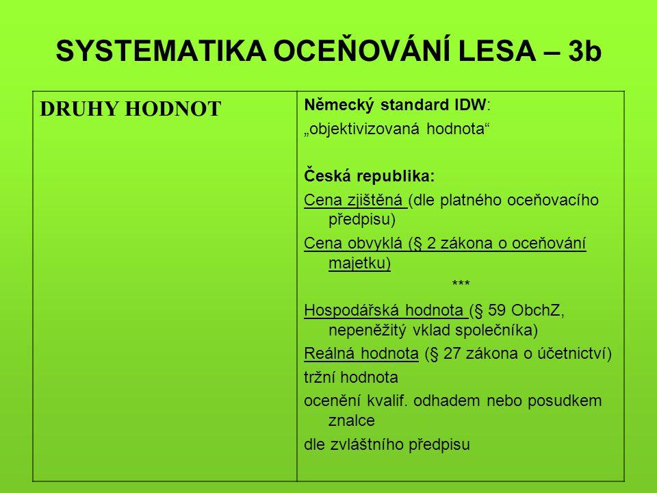 """SYSTEMATIKA OCEŇOVÁNÍ LESA – 3b DRUHY HODNOT Německý standard IDW: """"objektivizovaná hodnota"""" Česká republika: Cena zjištěná (dle platného oceňovacího"""