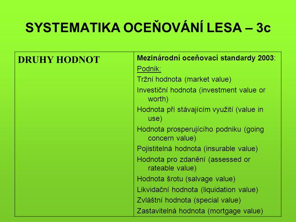 SYSTEMATIKA OCEŇOVÁNÍ LESA – 3c DRUHY HODNOT Mezinárodní oceňovací standardy 2003: Podnik: Tržní hodnota (market value) Investiční hodnota (investment