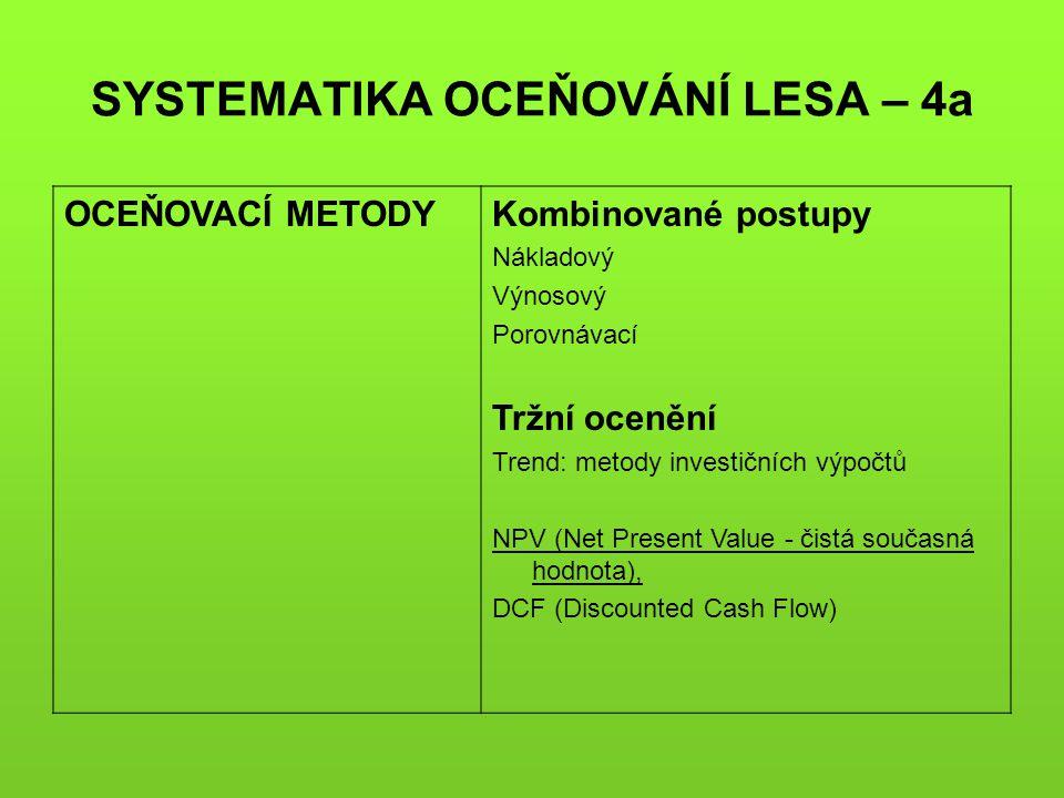 SYSTEMATIKA OCEŇOVÁNÍ LESA – 4a OCEŇOVACÍ METODYKombinované postupy Nákladový Výnosový Porovnávací Tržní ocenění Trend: metody investičních výpočtů NP