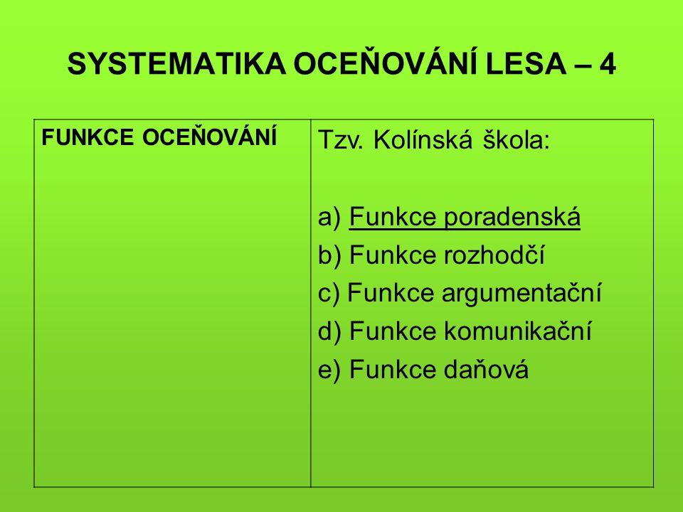 SYSTEMATIKA OCEŇOVÁNÍ LESA – 4 FUNKCE OCEŇOVÁNÍ Tzv. Kolínská škola: a) Funkce poradenská b) Funkce rozhodčí c) Funkce argumentační d) Funkce komunika