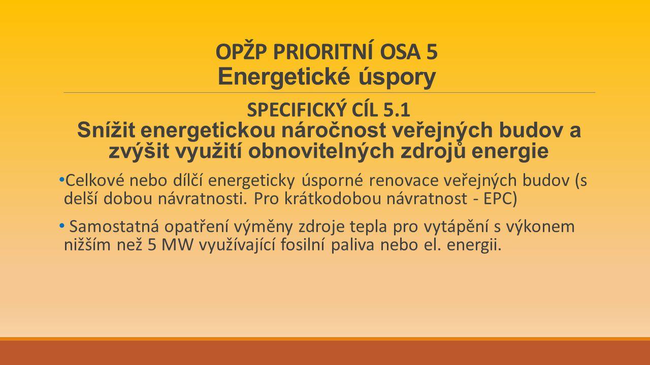OPŽP PRIORITNÍ OSA 5 Energetické úspory SPECIFICKÝ CÍL 5.1 Snížit energetickou náročnost veřejných budov a zvýšit využití obnovitelných zdrojů energie Celkové nebo dílčí energeticky úsporné renovace veřejných budov (s delší dobou návratnosti.