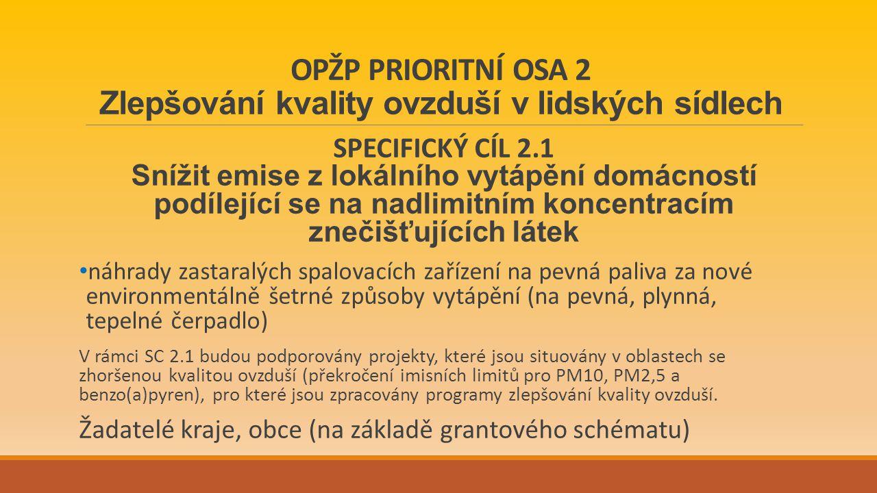 SPECIFICKÝ CÍL 2.1 Snížit emise z lokálního vytápění domácností podílející se na nadlimitním koncentracím znečišťujících látek