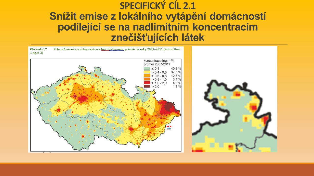 SPECIFICKÝ CÍL 2.2 Snížit emise stacionárních zdrojů podílející se na expozici obyvatelstva nadlimitním koncentracím znečišťujících látek náhrada a rekonstrukce stávajících stacionárních zdrojů znečišťování (kompletní nebo dílčí náhrada či rekonstrukce stávajících spalovacích a nespalovacích stacionárních zdrojů znečišťování) pořízení technologií a změny technologických postupů vedoucí ke snížení emisí znečišťujících látek nebo ke snížení úrovně znečištění ovzduší (změny technologických postupů za účelem snížení emisí – těžba nerostných surovin, výroby kovů a paliv, zemědělci snížení amoniaku – pračky odpadních plynů) rozšiřování a rekonstrukce soustav centralizovaného zásobování tepelnou energií Žadatelé obce, PO, FO - podnikající