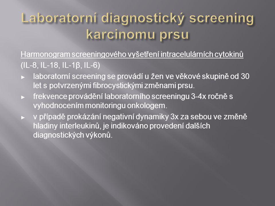 Harmonogram screeningového vyšetření intracelulárních cytokinů (IL-8, IL-18, IL-1β, IL-6) ► laboratorní screening se provádí u žen ve věkové skupině o
