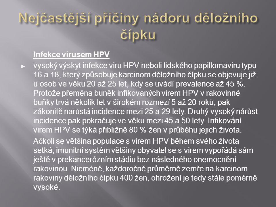 Infekce virusem HPV ► vysoký výskyt infekce viru HPV neboli lidského papillomaviru typu 16 a 18, který způsobuje karcinom děložního čípku se objevuje