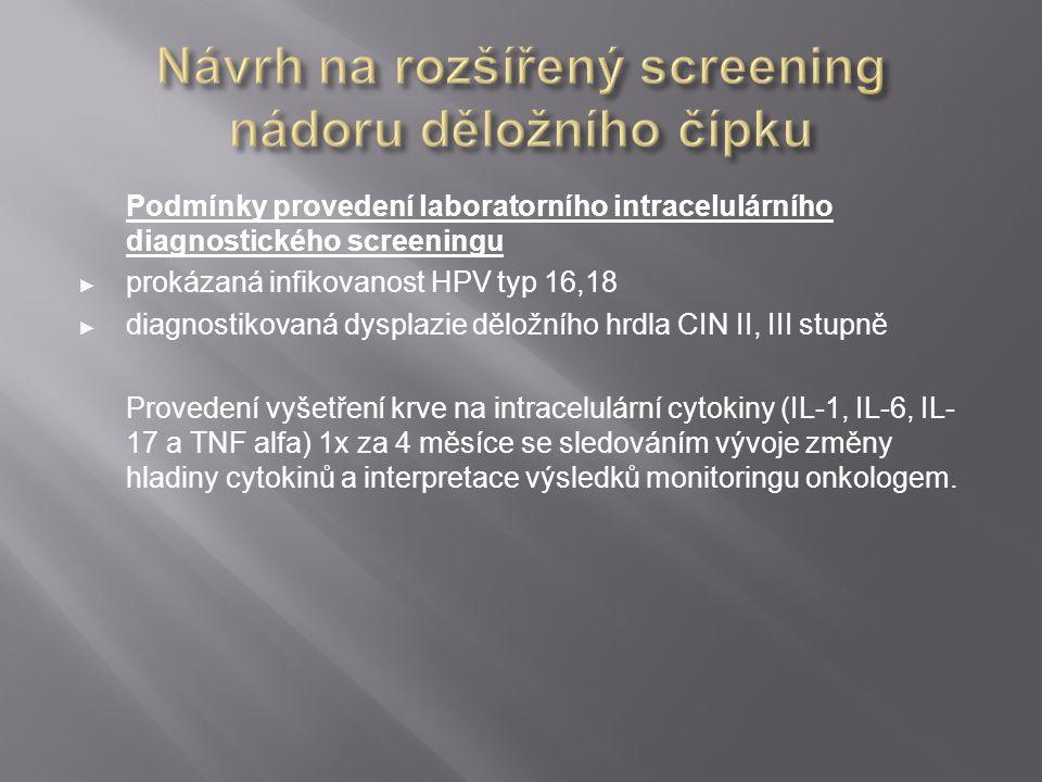 Podmínky provedení laboratorního intracelulárního diagnostického screeningu ► prokázaná infikovanost HPV typ 16,18 ► diagnostikovaná dysplazie děložní