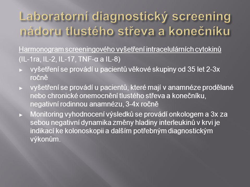 Harmonogram screeningového vyšetření intracelulárních cytokinů (IL-1ra, IL-2, IL-17, TNF-α a IL-8) ► vyšetření se provádí u pacientů věkové skupiny od