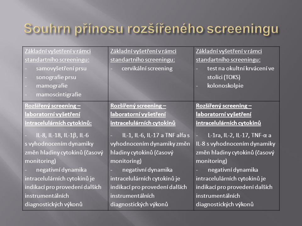 Základní vyšetření v rámci standartního screeningu: -samovyšetření prsu -sonografie prsu -mamografie -mamoscintigrafie Základní vyšetření v rámci stan