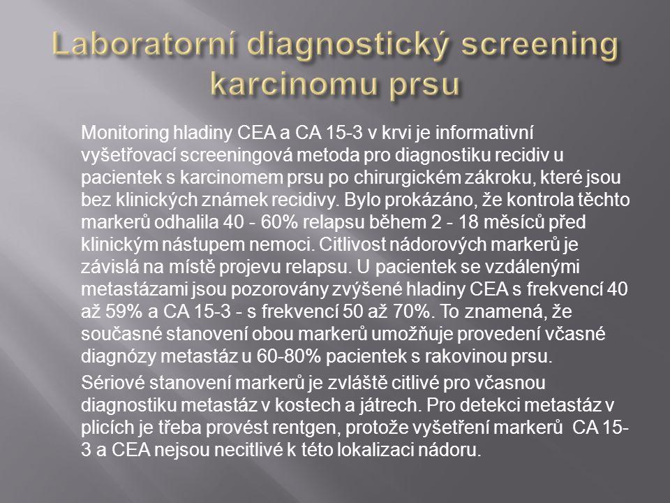 Monitoring hladiny CEA a CA 15-3 v krvi je informativní vyšetřovací screeningová metoda pro diagnostiku recidiv u pacientek s karcinomem prsu po chiru