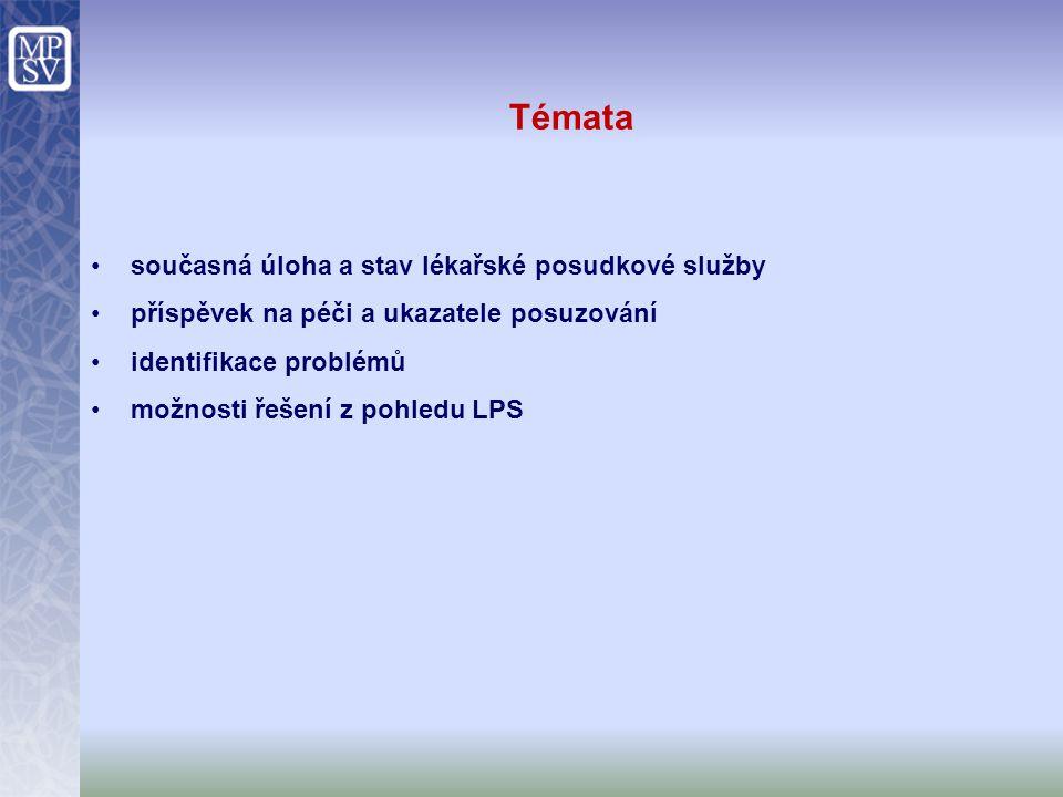 Témata současná úloha a stav lékařské posudkové služby příspěvek na péči a ukazatele posuzování identifikace problémů možnosti řešení z pohledu LPS