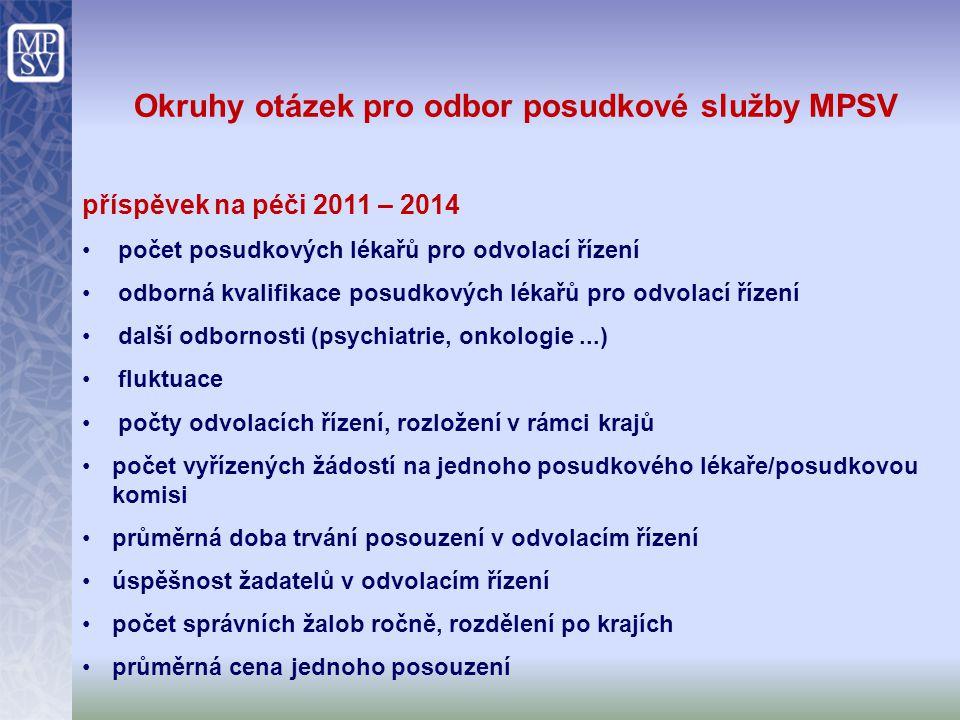 Počet posudkových lékařů pro odvolací řízení SML = systemizované místo lékaře všichni předsedové PK MPSV mají kromě minimálně jedné atestace ze základního oboru, případně další atestace, též atestaci z posudkového lékařství přísedící lékaři v PK MPSV mají atestaci z oboru, který odpovídá nejvýznamnějšímu zdravotnímu postižení posuzovaného fluktuace předsedů PK MSPV je minimální