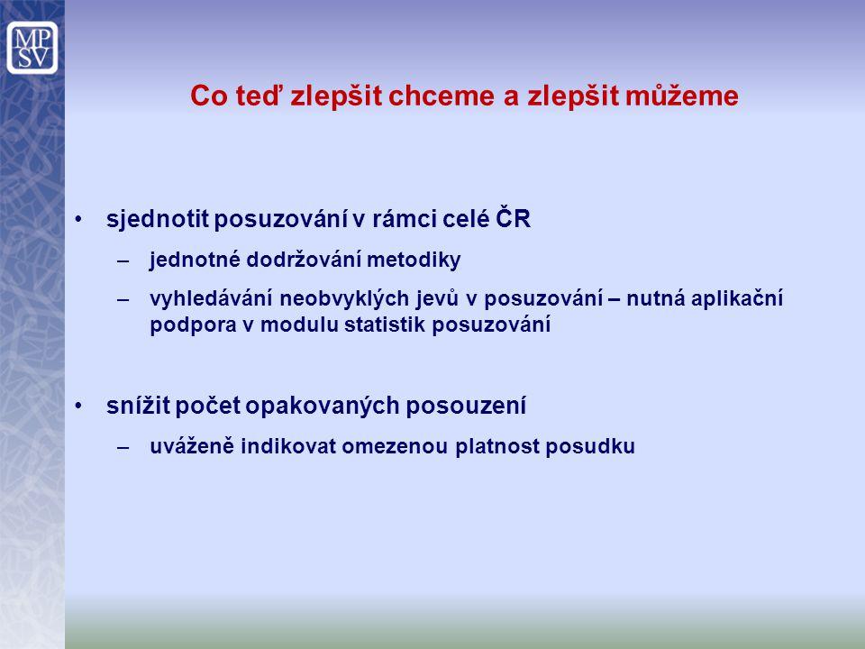 Co teď zlepšit chceme a zlepšit můžeme sjednotit posuzování v rámci celé ČR –jednotné dodržování metodiky –vyhledávání neobvyklých jevů v posuzování –
