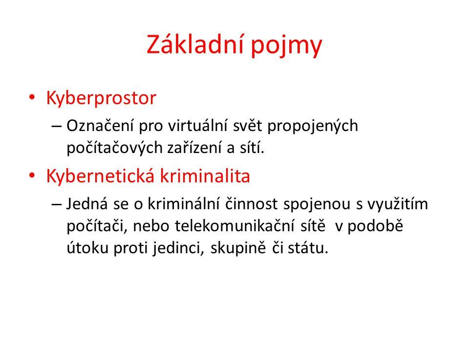 Základní pojmy Kyberprostor – Označení pro virtuální svět propojených počítačových zařízení a sítí.