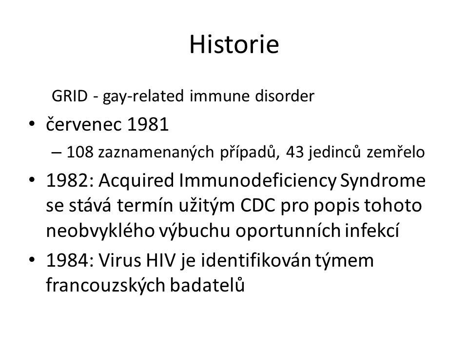 Historie GRID - gay-related immune disorder červenec 1981 – 108 zaznamenaných případů, 43 jedinců zemřelo 1982: Acquired Immunodeficiency Syndrome se