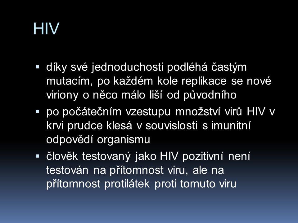 HIV  díky své jednoduchosti podléhá častým mutacím, po každém kole replikace se nové viriony o něco málo liší od původního  po počátečním vzestupu m