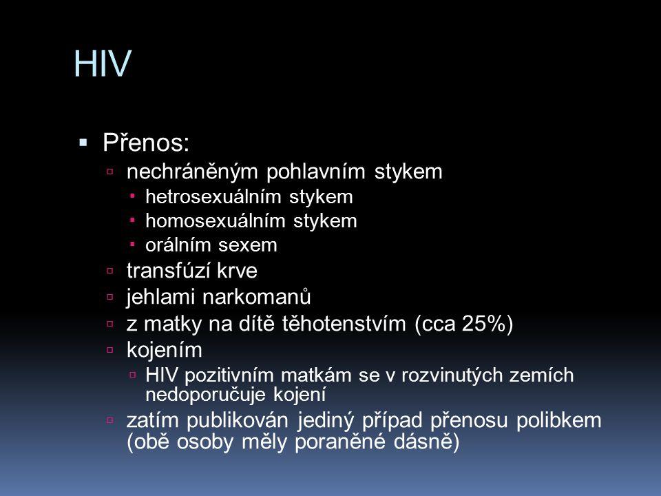 HIV  Nepřenos:  Nikdy nebyla prokázaná HIV infekce u členů domácnosti, kteří s HIV pozitivním bydleli, ale neměli s ním sexuální styk a nesdíleli s ním injekčně drogy.