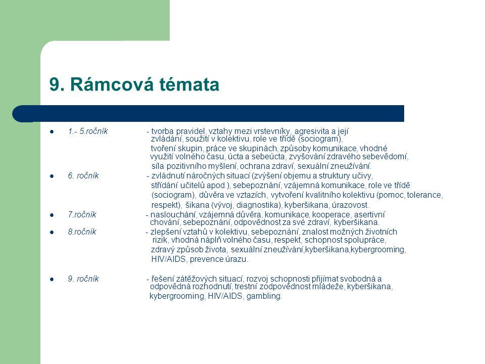 9. Rámcová témata 1.- 5.ročník- tvorba pravidel, vztahy mezi vrstevníky, agresivita a její zvládání, soužití v kolektivu, role ve třídě (sociogram), t