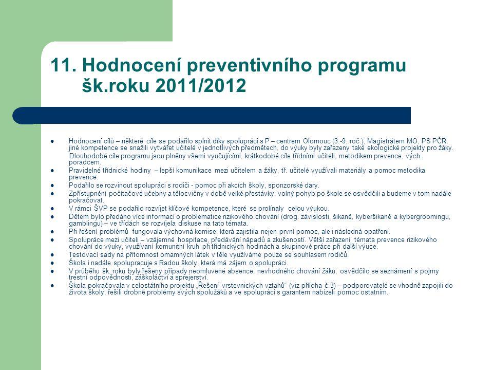 11. Hodnocení preventivního programu šk.roku 2011/2012 Hodnocení cílů – některé cíle se podařilo splnit díky spolupráci s P – centrem Olomouc (3.-9. r