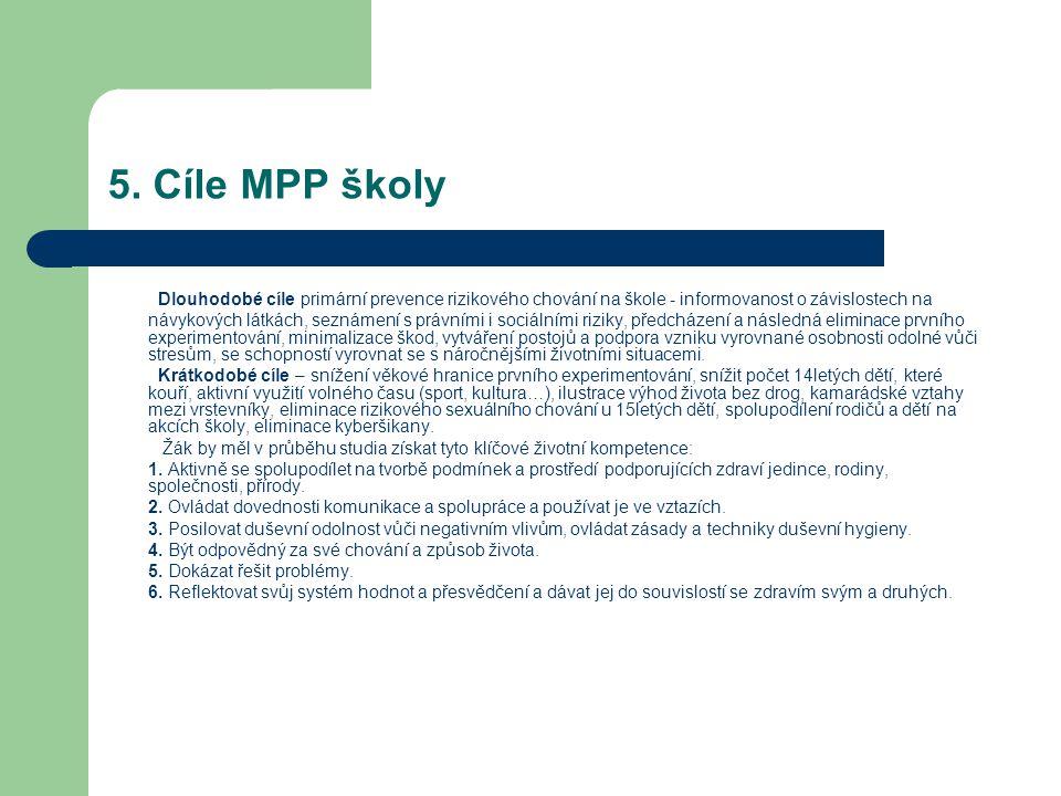 5. Cíle MPP školy Dlouhodobé cíle primární prevence rizikového chování na škole - informovanost o závislostech na návykových látkách, seznámení s práv