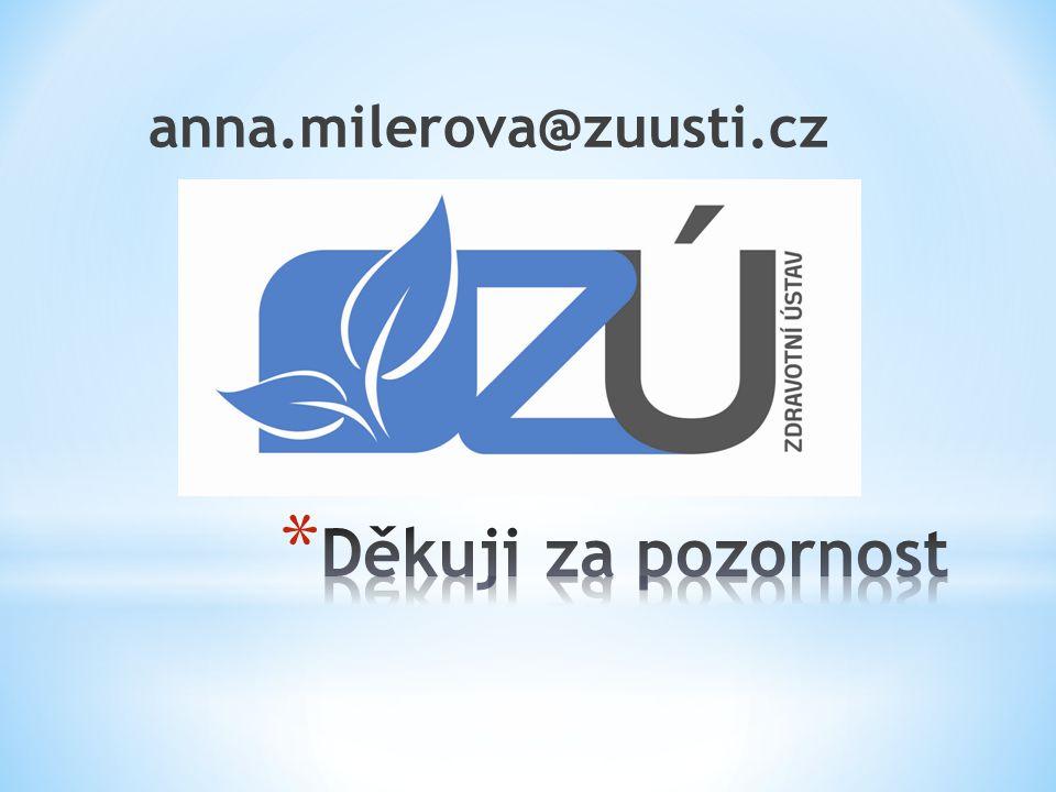 anna.milerova@zuusti.cz