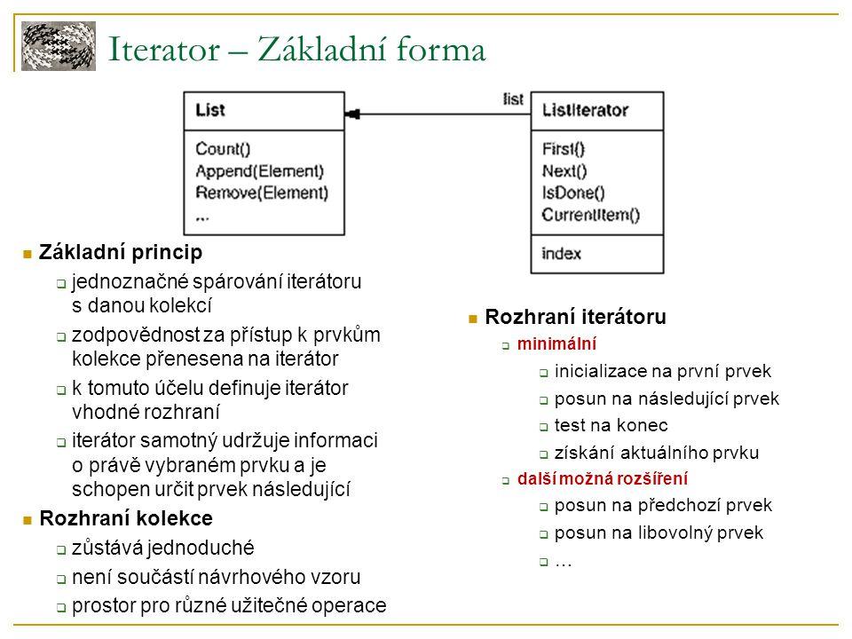 Iterator – Základní forma Základní princip  jednoznačné spárování iterátoru s danou kolekcí  zodpovědnost za přístup k prvkům kolekce přenesena na i