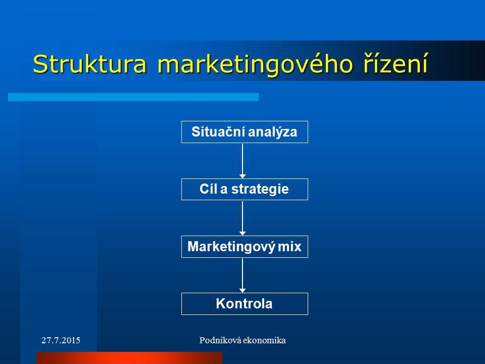 27.7.2015Podniková ekonomika Struktura marketingového řízení Situační analýza Cíl a strategie Marketingový mix Kontrola