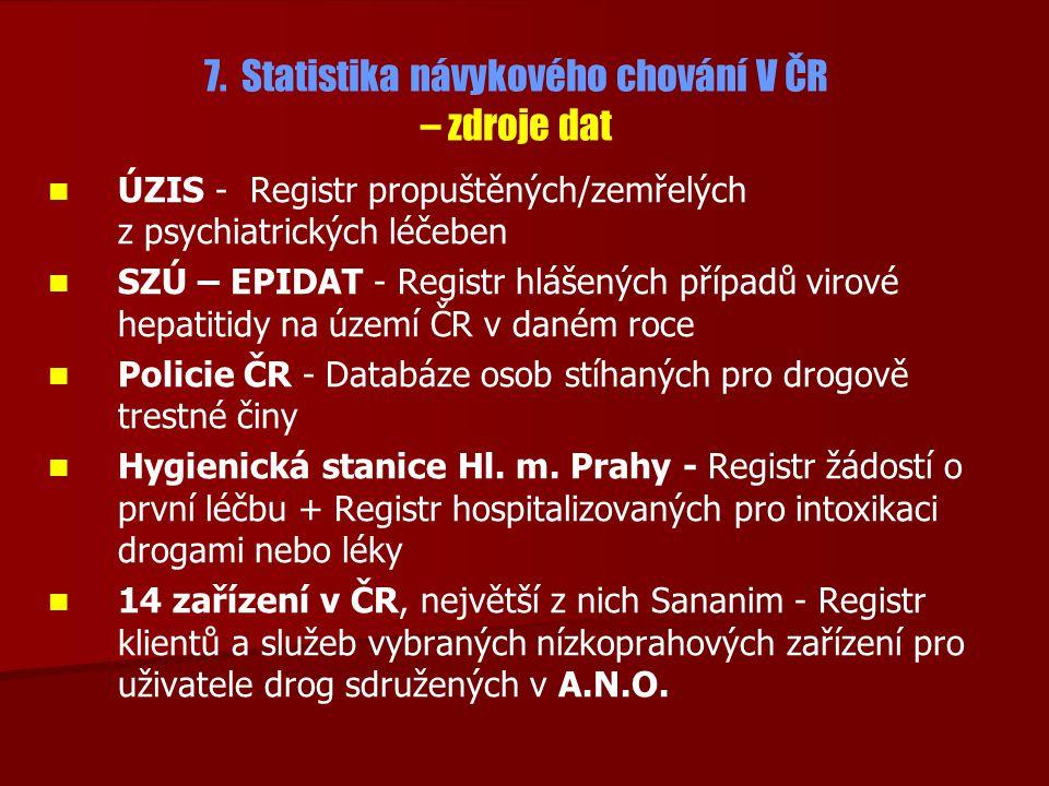7. Statistika návykového chování V ČR – zdroje dat ÚZIS - Registr propuštěných/zemřelých z psychiatrických léčeben SZÚ – EPIDAT - Registr hlášených př