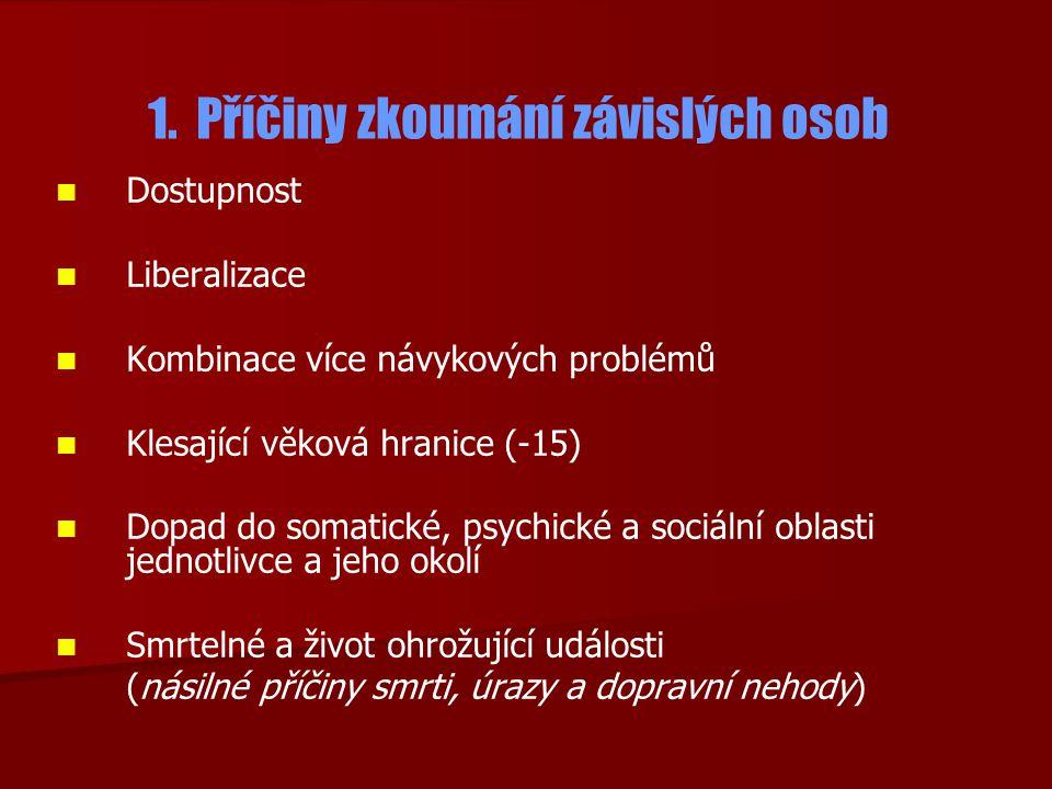 1. Příčiny zkoumání závislých osob Dostupnost Liberalizace Kombinace více návykových problémů Klesající věková hranice (-15) Dopad do somatické, psych