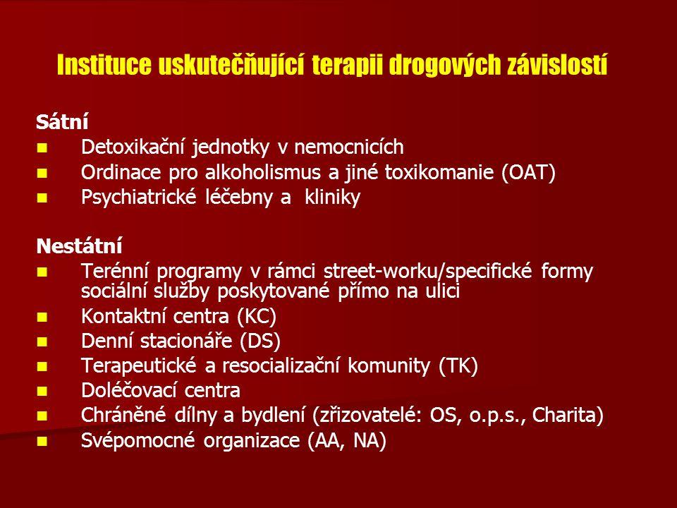 Sátní Detoxikační jednotky v nemocnicích Ordinace pro alkoholismus a jiné toxikomanie (OAT) Psychiatrické léčebny a kliniky Nestátní Terénní programy